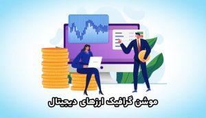 موشن گرافیک معرفی صرافی ارزهای دیجیتال